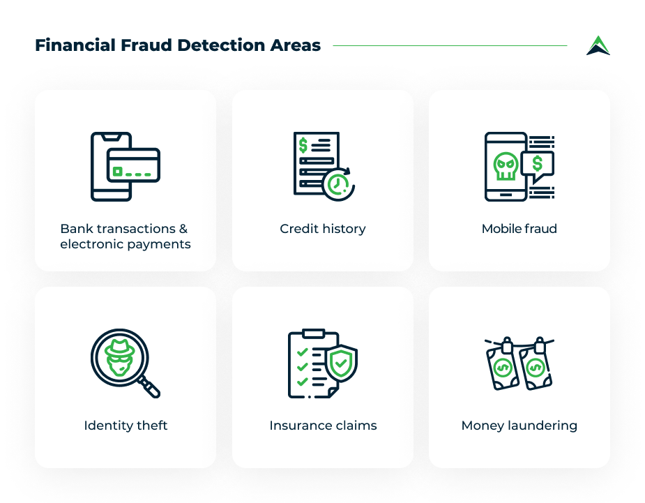 financial-fraud-detection-areas